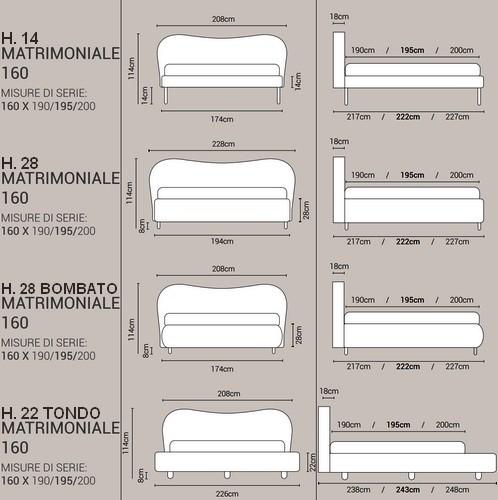Letto rotondo misure fabulous lenzuolo sopra su misura in - Misure letto rotondo ...